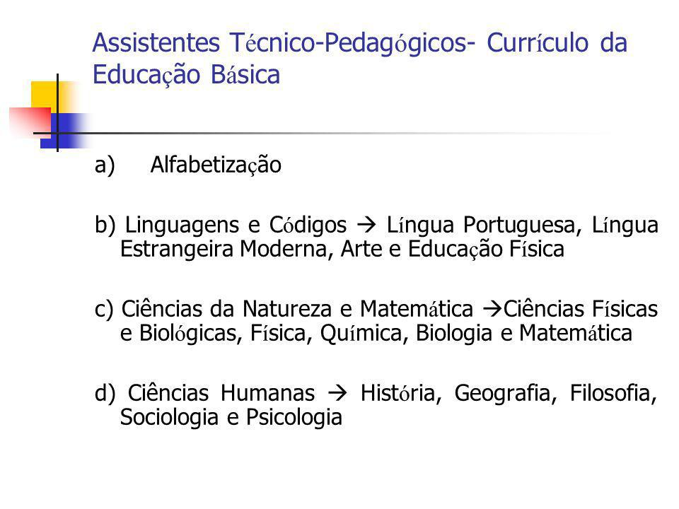 Assistentes Técnico-Pedagógicos- Currículo da Educação Básica