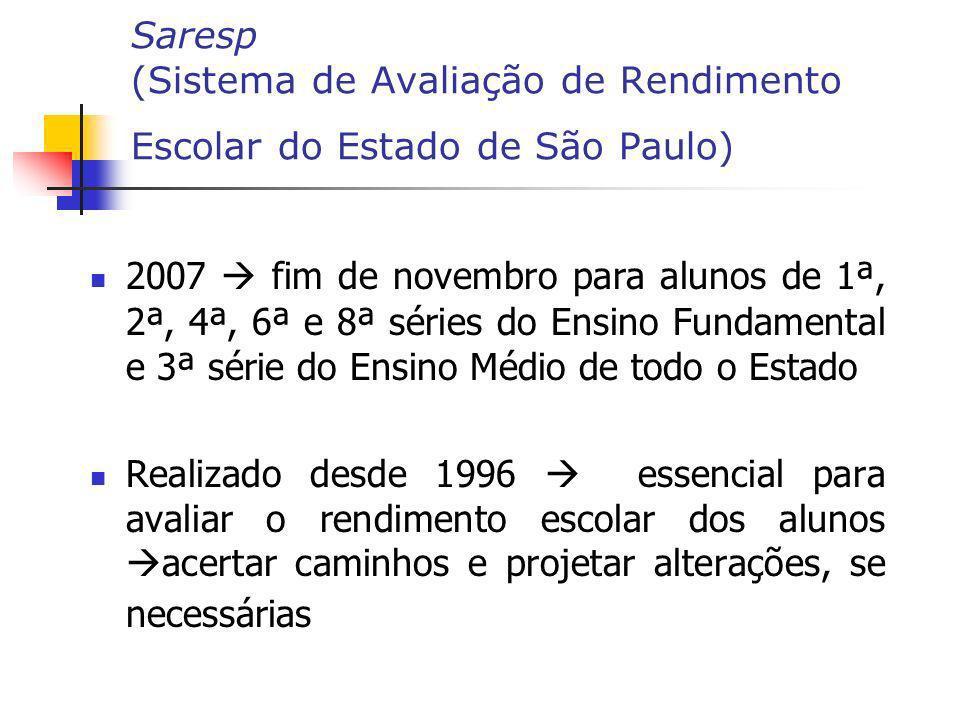 Saresp (Sistema de Avaliação de Rendimento Escolar do Estado de São Paulo)