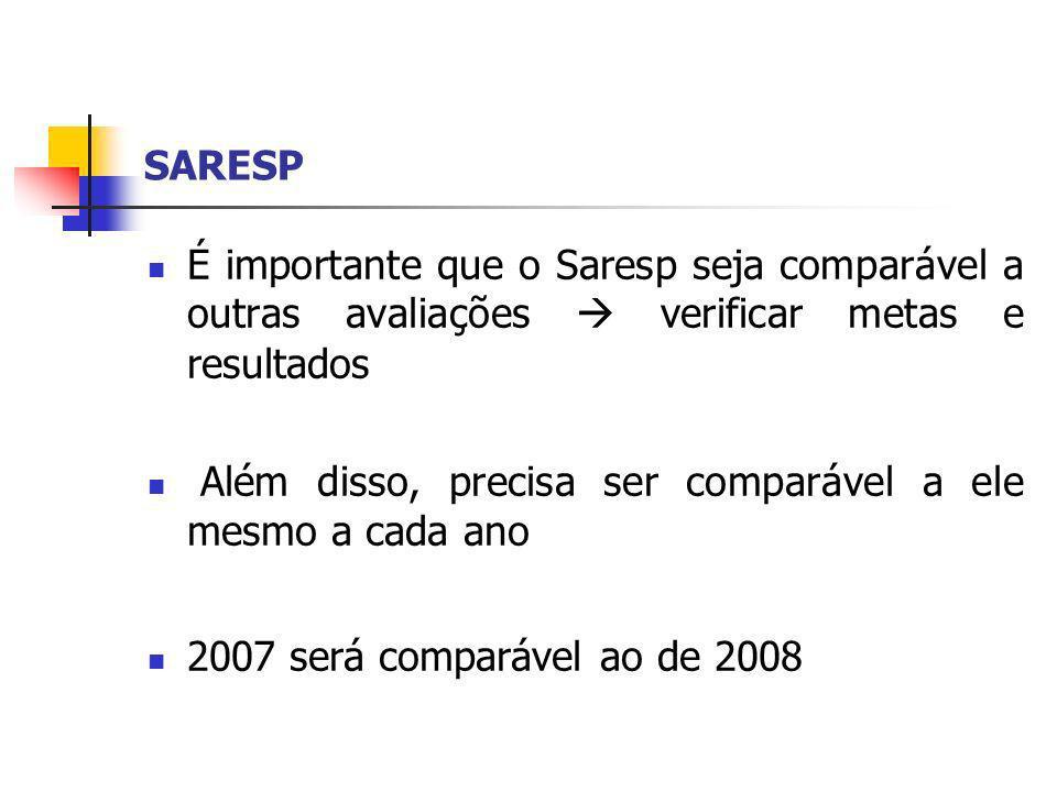 SARESP É importante que o Saresp seja comparável a outras avaliações  verificar metas e resultados.