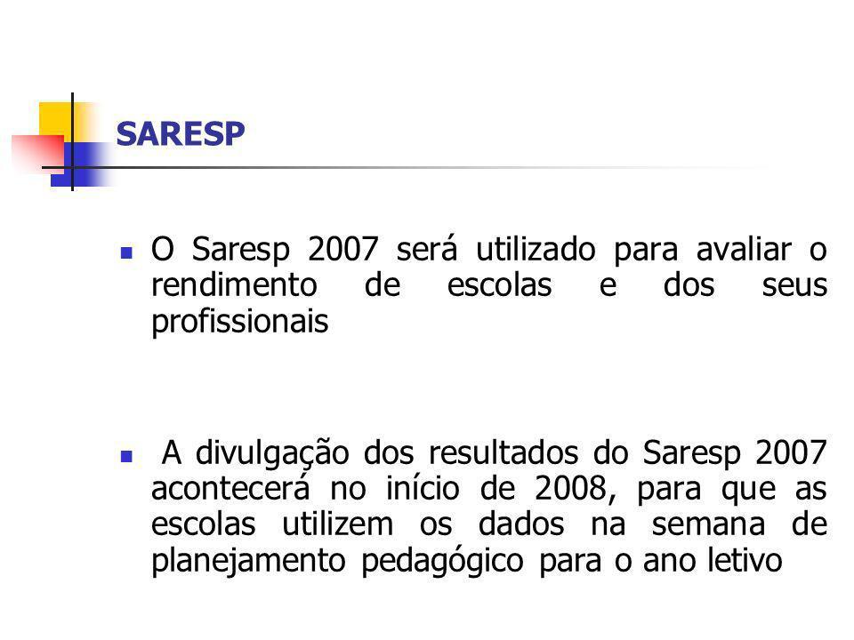 SARESP O Saresp 2007 será utilizado para avaliar o rendimento de escolas e dos seus profissionais.