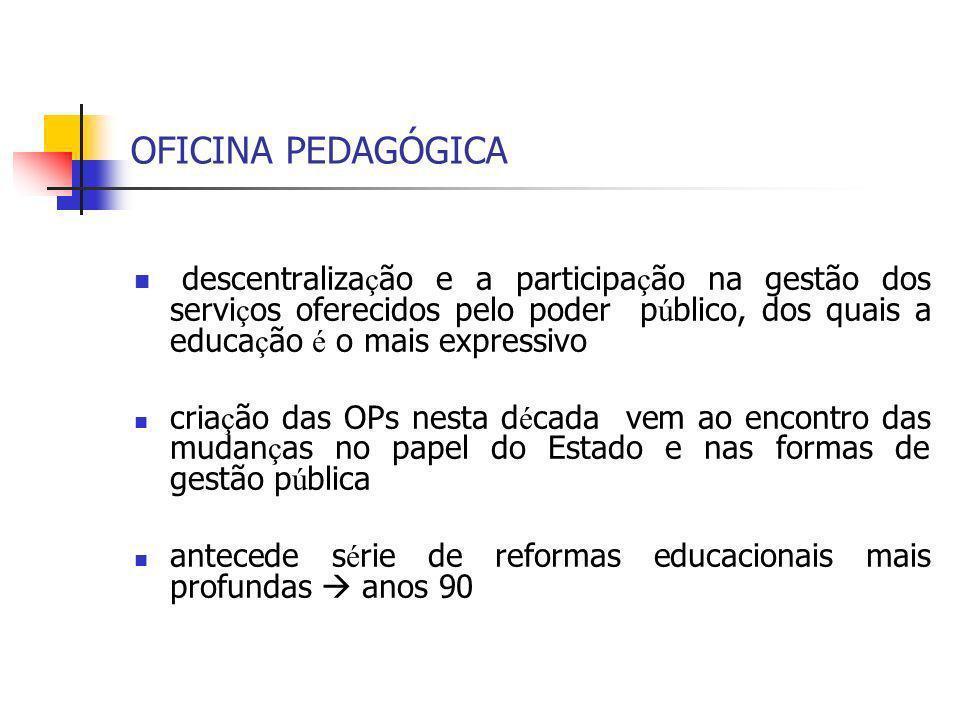 OFICINA PEDAGÓGICA descentralização e a participação na gestão dos serviços oferecidos pelo poder público, dos quais a educação é o mais expressivo.