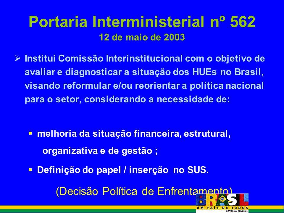 Portaria Interministerial nº 562 12 de maio de 2003