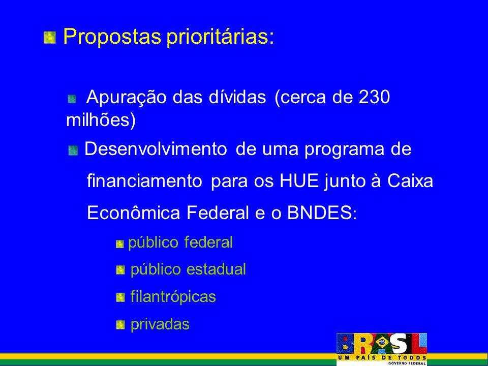 Propostas prioritárias: