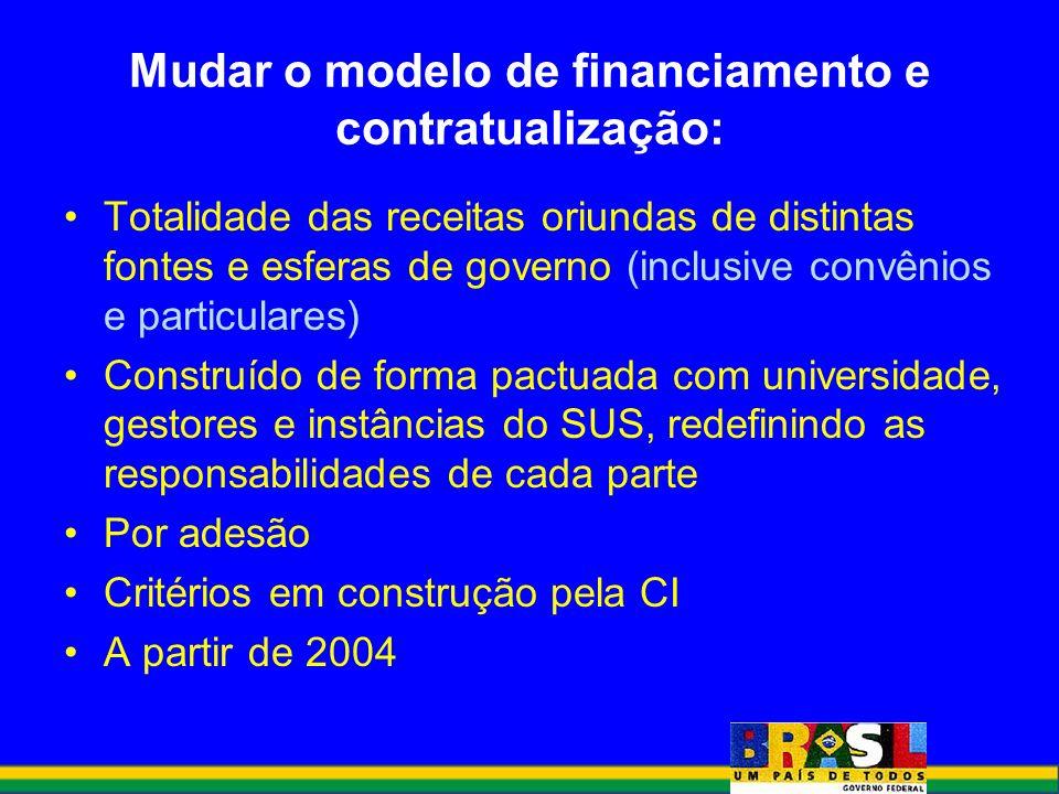 Mudar o modelo de financiamento e contratualização: