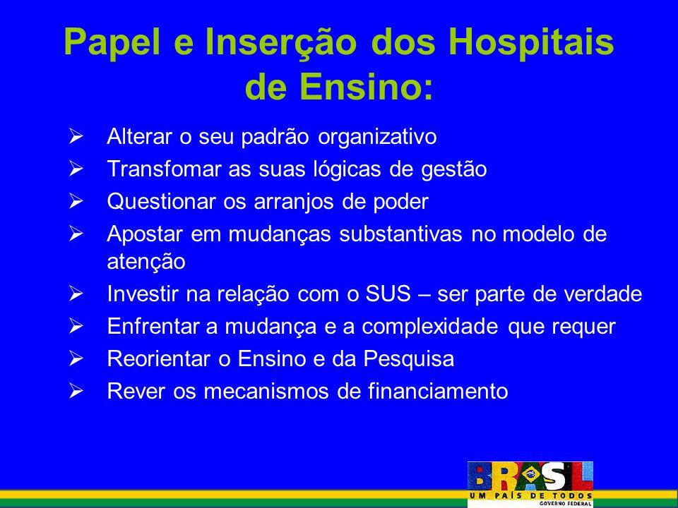 Papel e Inserção dos Hospitais de Ensino: