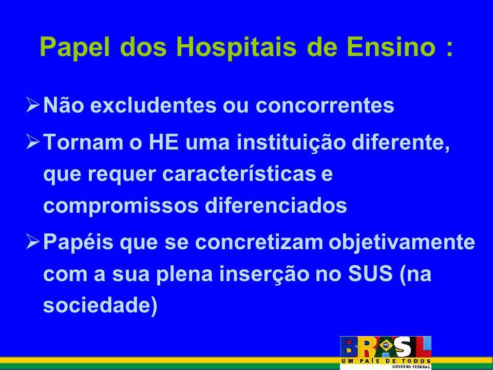 Papel dos Hospitais de Ensino :