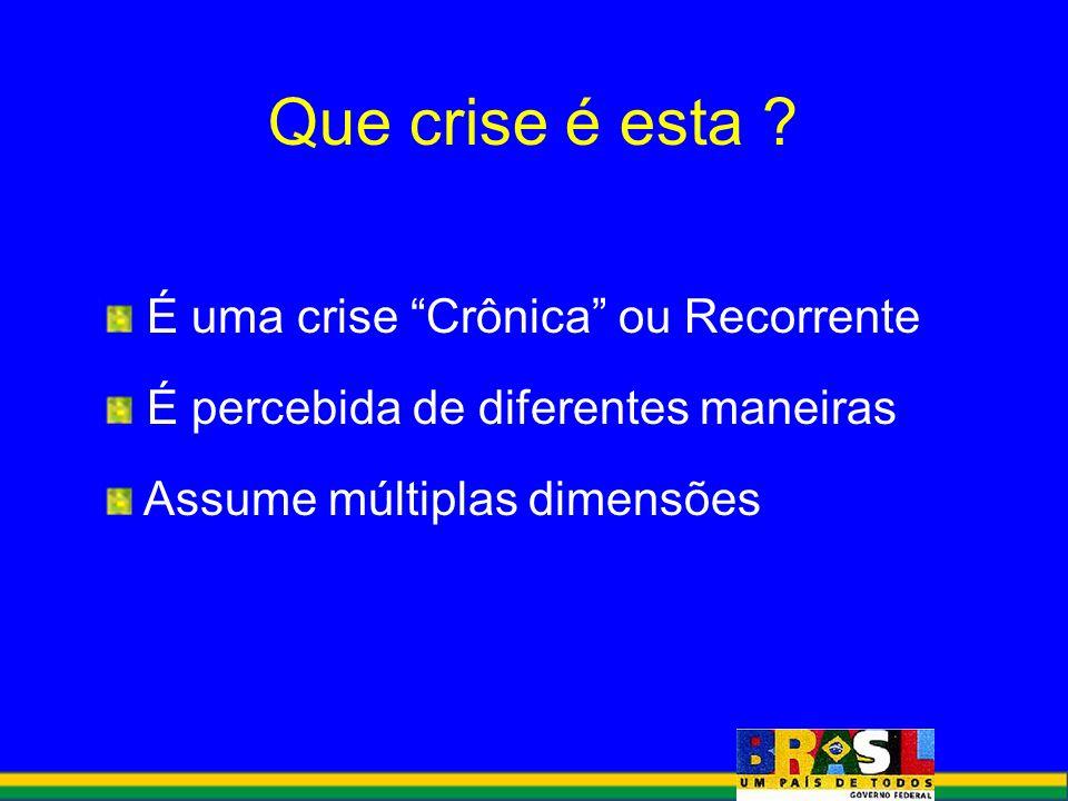 Que crise é esta É uma crise Crônica ou Recorrente
