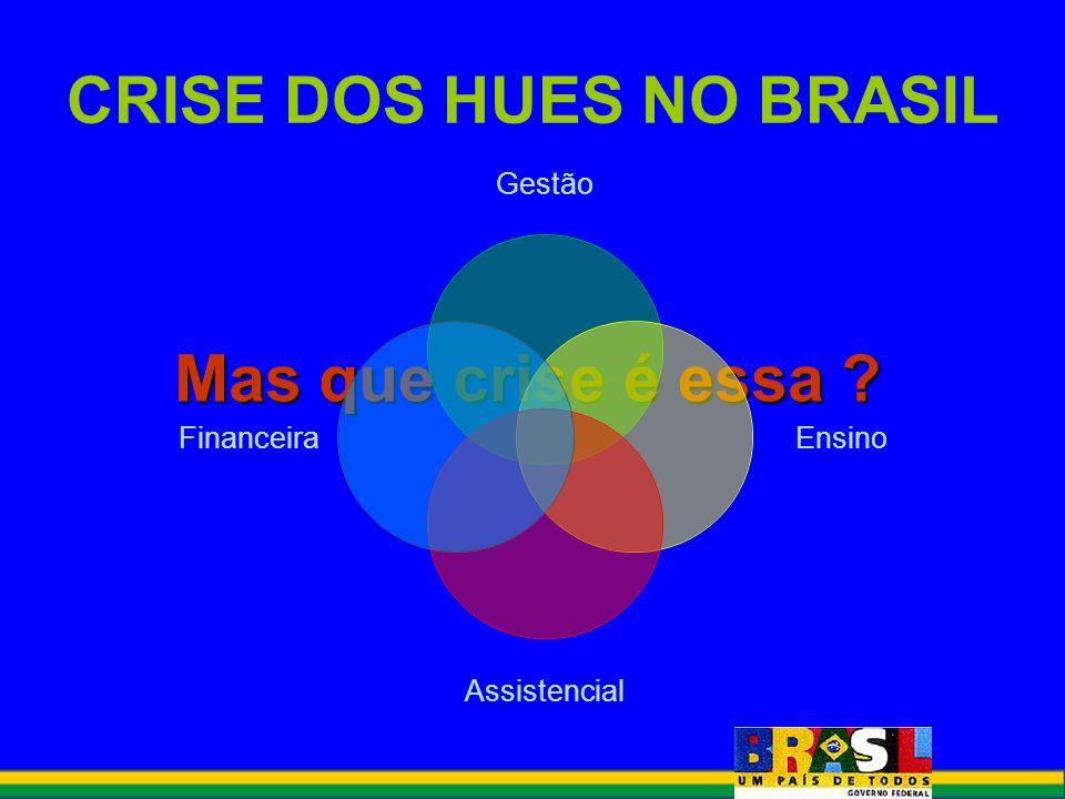 CRISE DOS HUES NO BRASIL