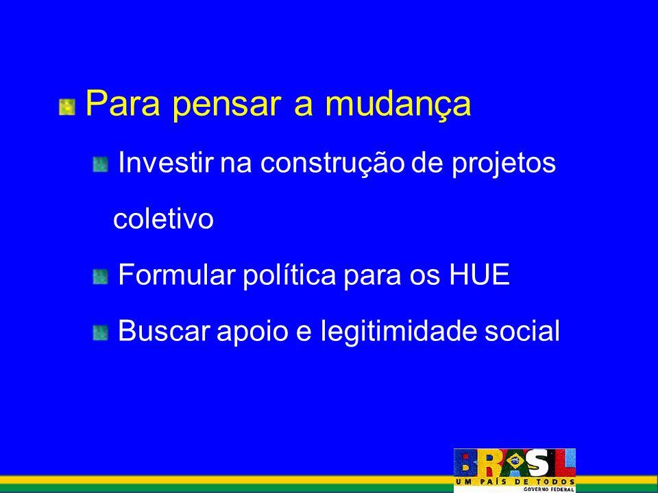 Para pensar a mudança Investir na construção de projetos. coletivo. Formular política para os HUE.