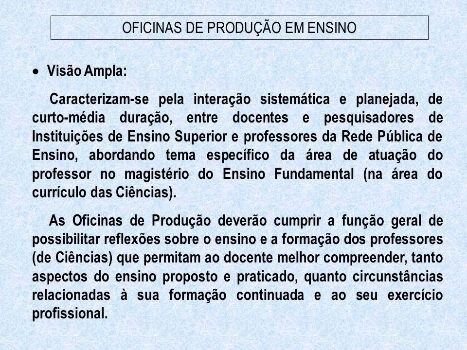 OFICINAS DE PRODUÇÃO EM ENSINO