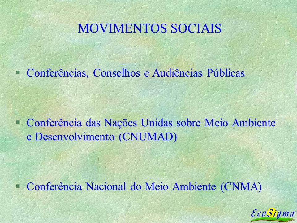 MOVIMENTOS SOCIAIS Conferências, Conselhos e Audiências Públicas
