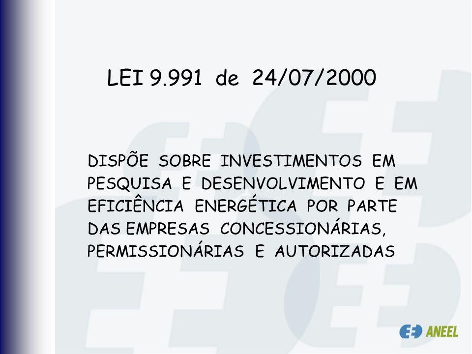 LEI 9.991 de 24/07/2000