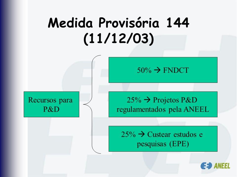Medida Provisória 144 (11/12/03)