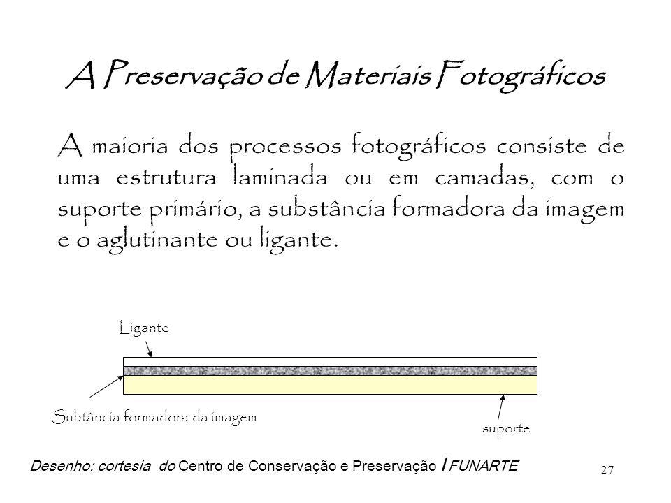 A Preservação de Materiais Fotográficos