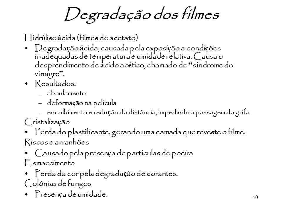 Degradação dos filmes Hidrólise ácida (filmes de acetato)