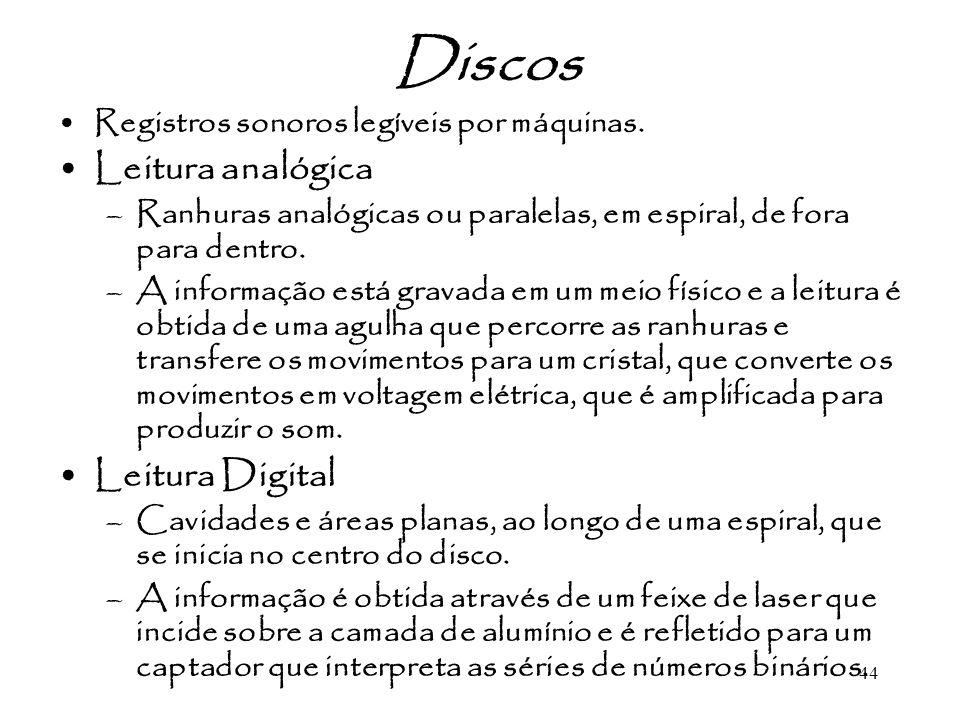 Discos Leitura analógica Leitura Digital