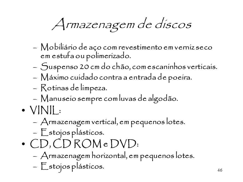 Armazenagem de discos VINIL: CD, CD ROM e DVD: