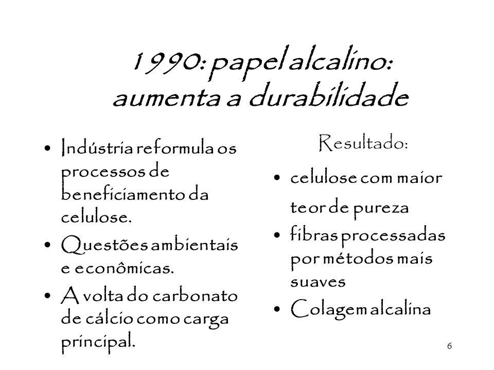 1990: papel alcalino: aumenta a durabilidade