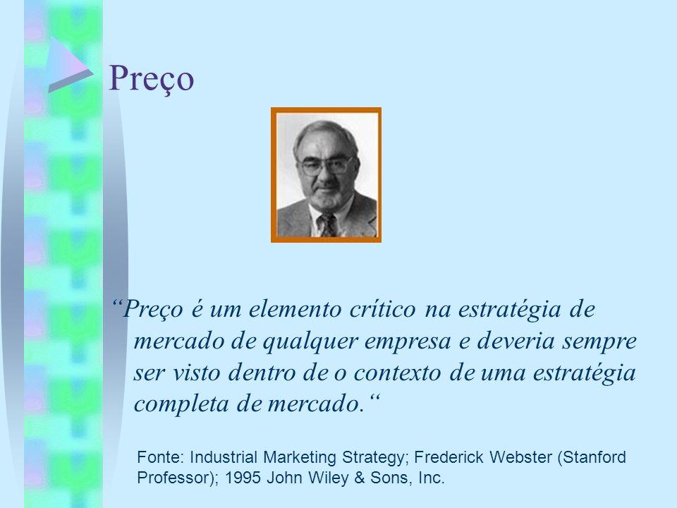 PreçoFonte: Industrial Marketing Strategy; Frederick Webster (Stanford Professor); 1995 John Wiley & Sons, Inc.