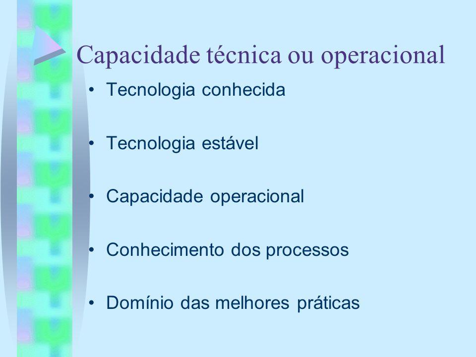 Capacidade técnica ou operacional