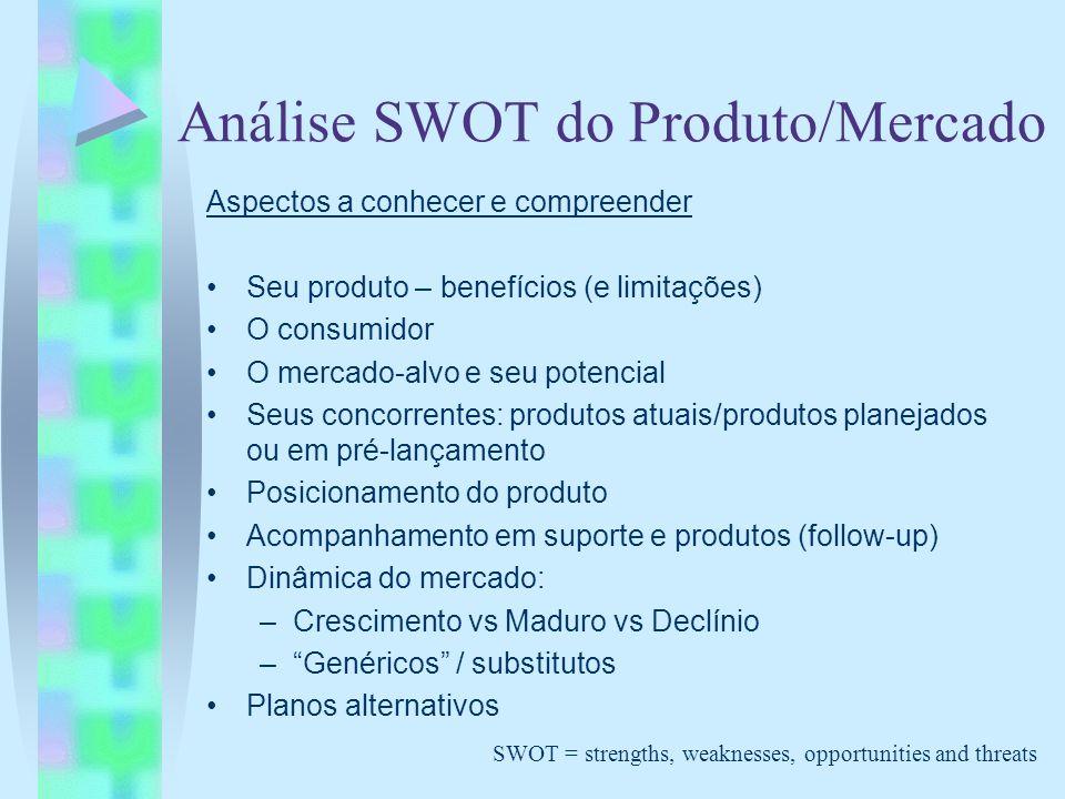 Análise SWOT do Produto/Mercado