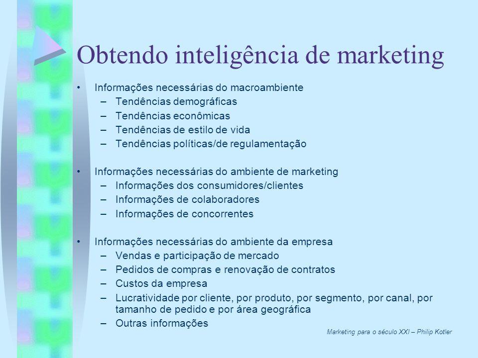 Obtendo inteligência de marketing