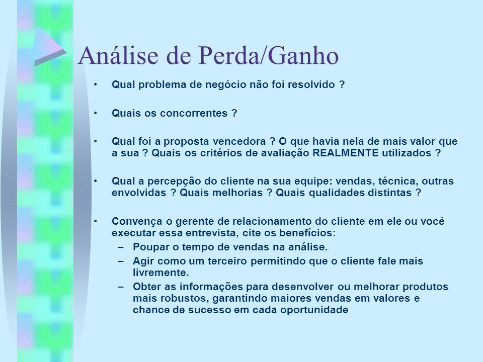 Análise de Perda/Ganho