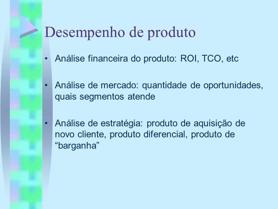 Desempenho de produto Análise financeira do produto: ROI, TCO, etc