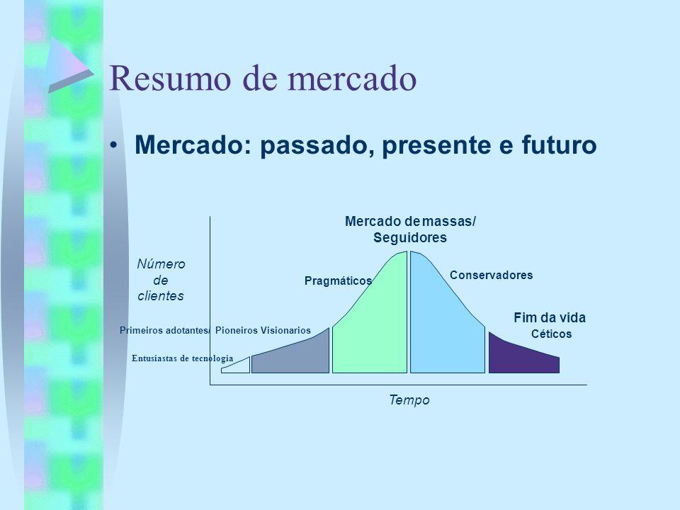 Mercado de massas/ Seguidores