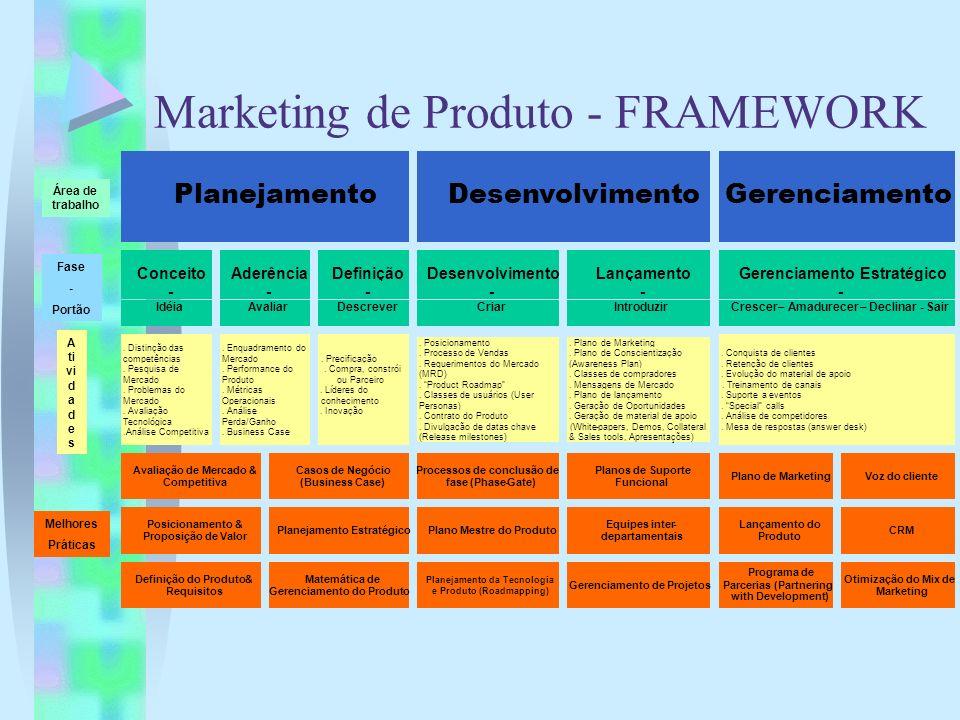 Marketing de Produto - FRAMEWORK