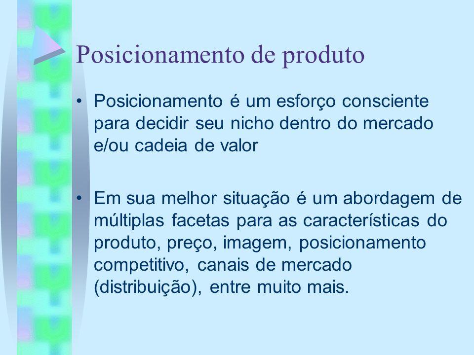 Posicionamento de produto