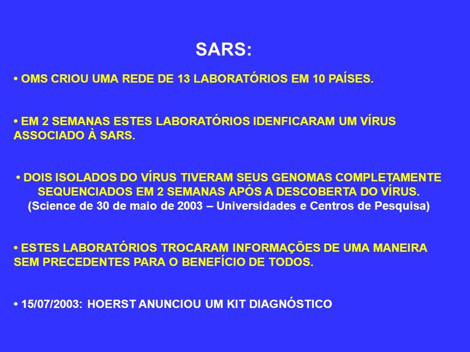 SARS: • OMS CRIOU UMA REDE DE 13 LABORATÓRIOS EM 10 PAÍSES.