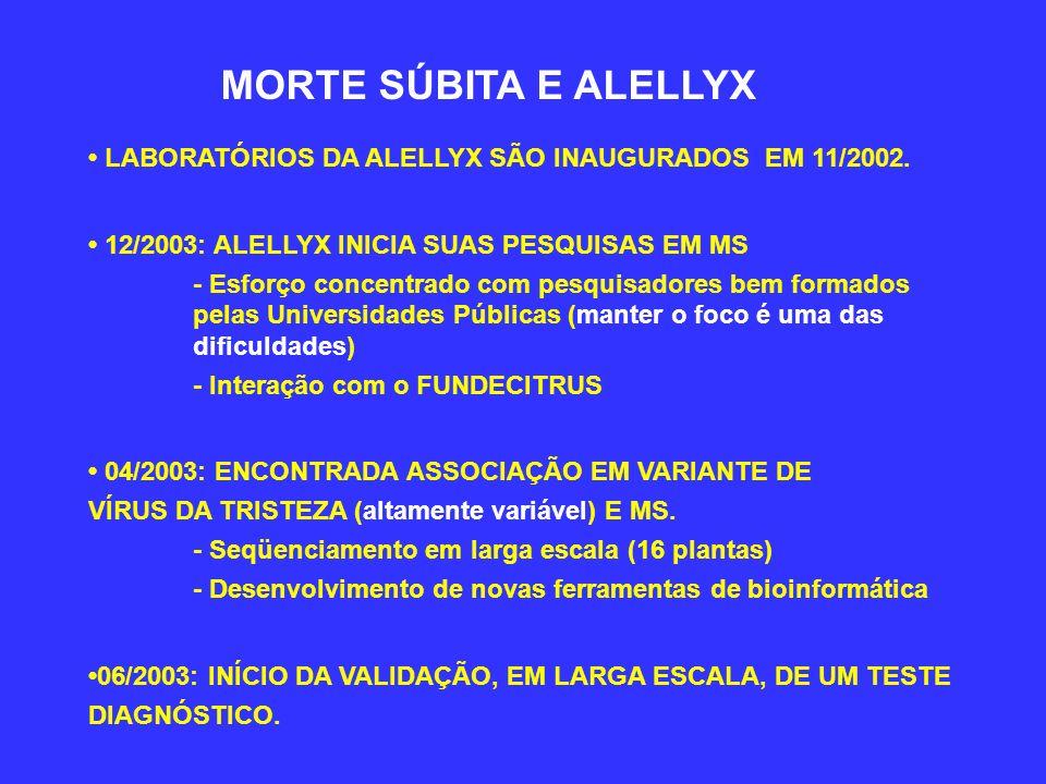 MORTE SÚBITA E ALELLYX • LABORATÓRIOS DA ALELLYX SÃO INAUGURADOS EM 11/2002. • 12/2003: ALELLYX INICIA SUAS PESQUISAS EM MS.
