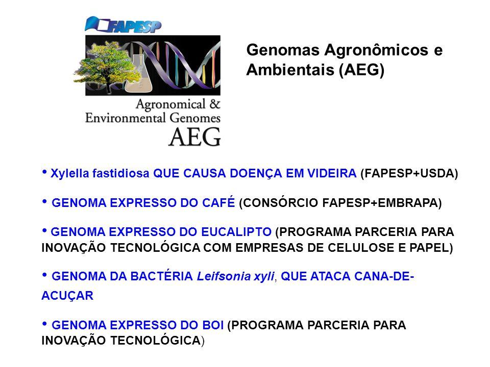 Genomas Agronômicos e Ambientais (AEG)