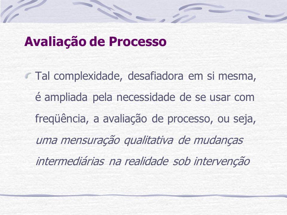 Avaliação de Processo
