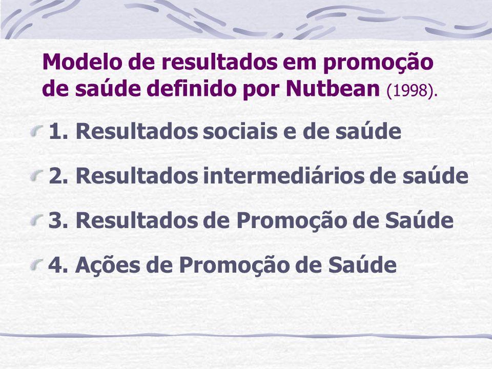 Modelo de resultados em promoção de saúde definido por Nutbean (1998).