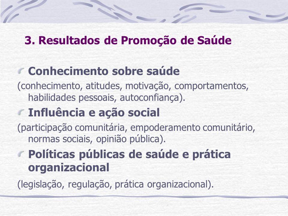 3. Resultados de Promoção de Saúde