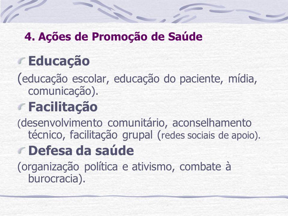 4. Ações de Promoção de Saúde