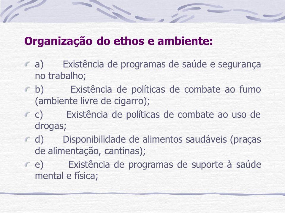 Organização do ethos e ambiente: