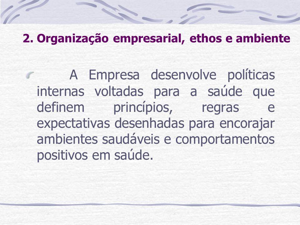 2. Organização empresarial, ethos e ambiente