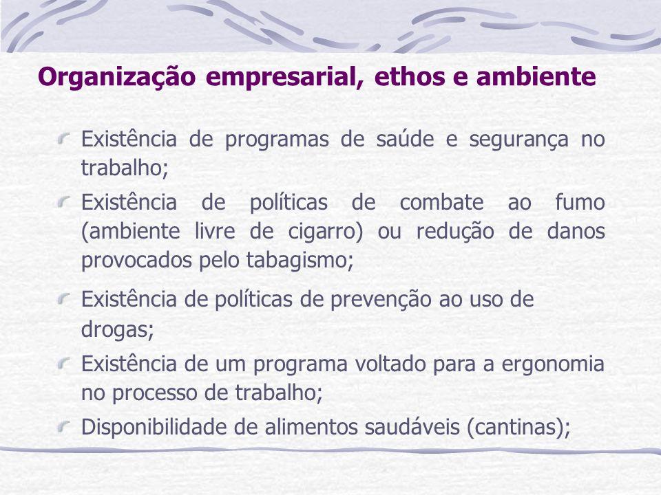 Organização empresarial, ethos e ambiente
