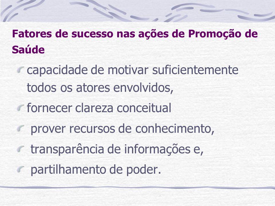 Fatores de sucesso nas ações de Promoção de Saúde