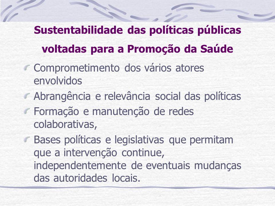 Sustentabilidade das políticas públicas voltadas para a Promoção da Saúde