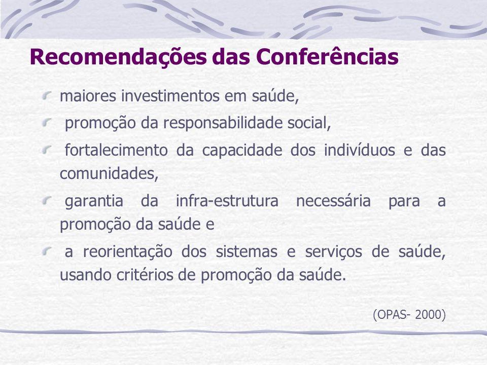 Recomendações das Conferências