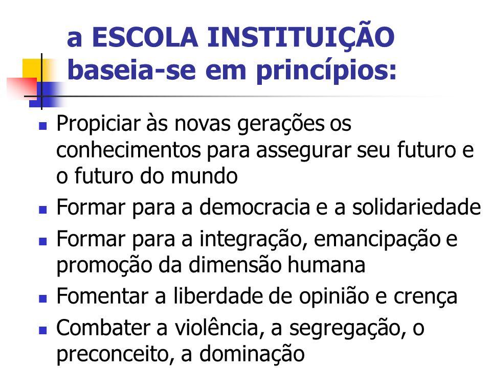 a ESCOLA INSTITUIÇÃO baseia-se em princípios: