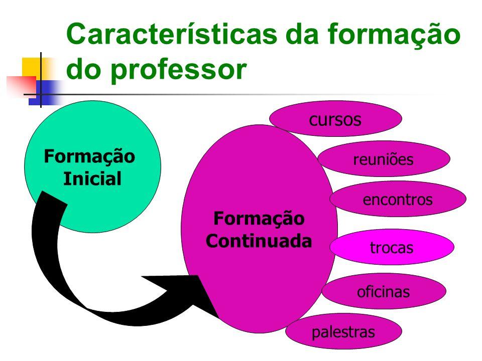 Características da formação do professor