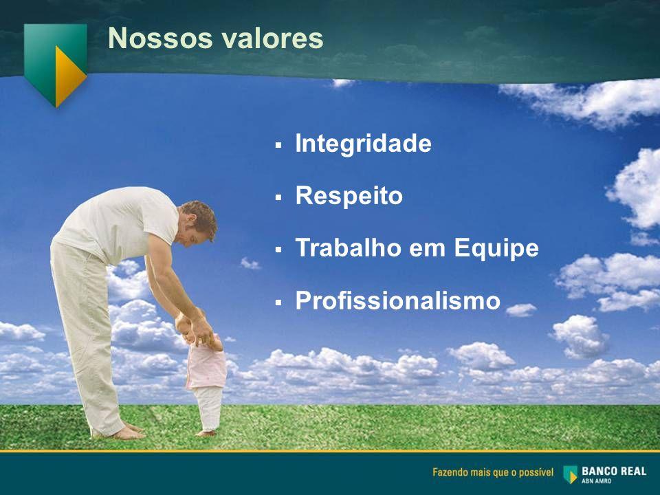 Nossos valores Integridade Respeito Trabalho em Equipe