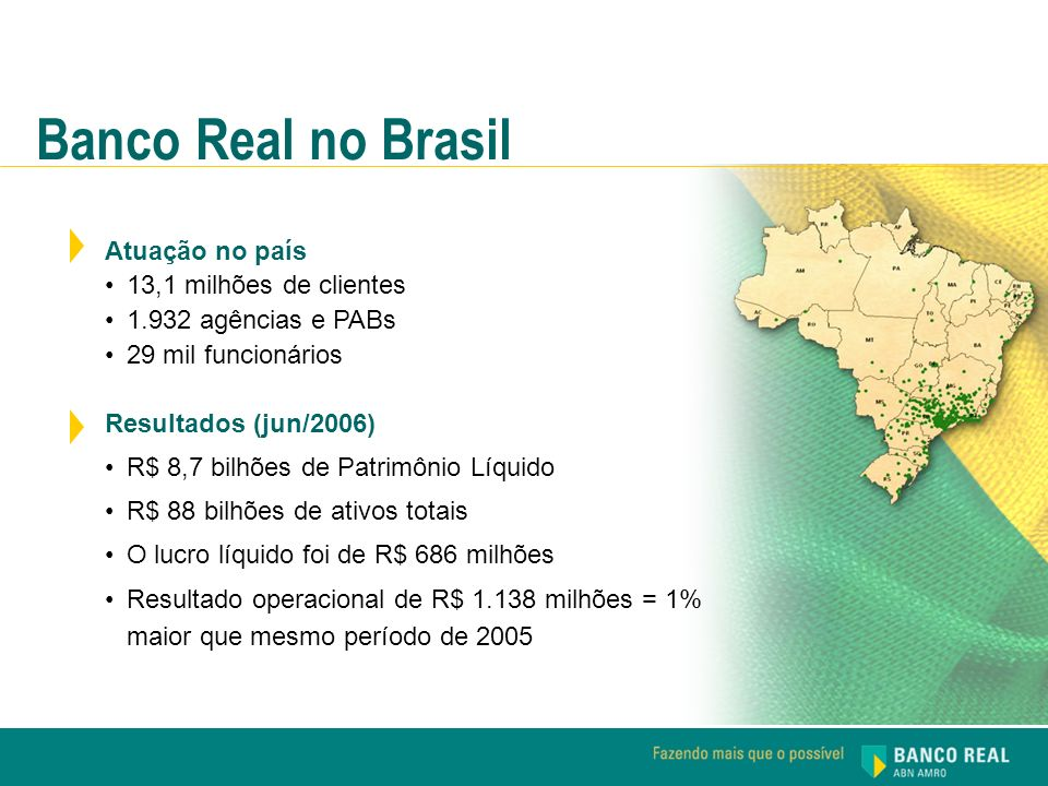 Banco Real no Brasil Atuação no país 13,1 milhões de clientes