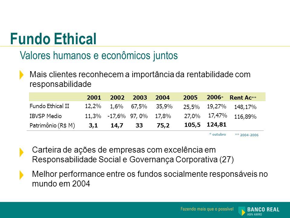 Fundo Ethical Valores humanos e econômicos juntos