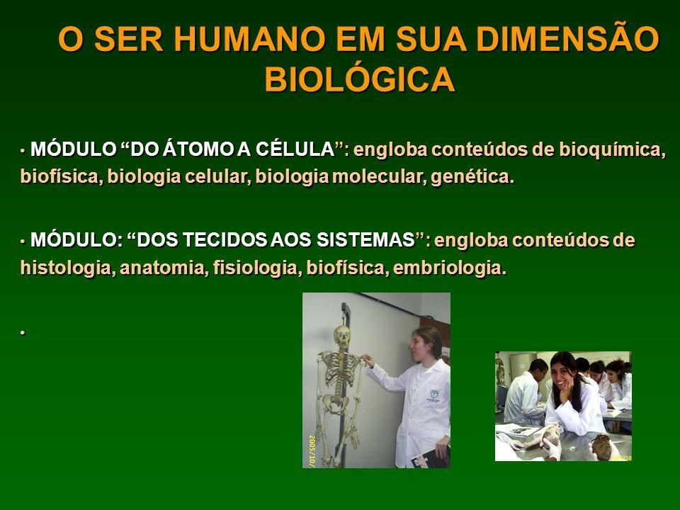 O SER HUMANO EM SUA DIMENSÃO BIOLÓGICA